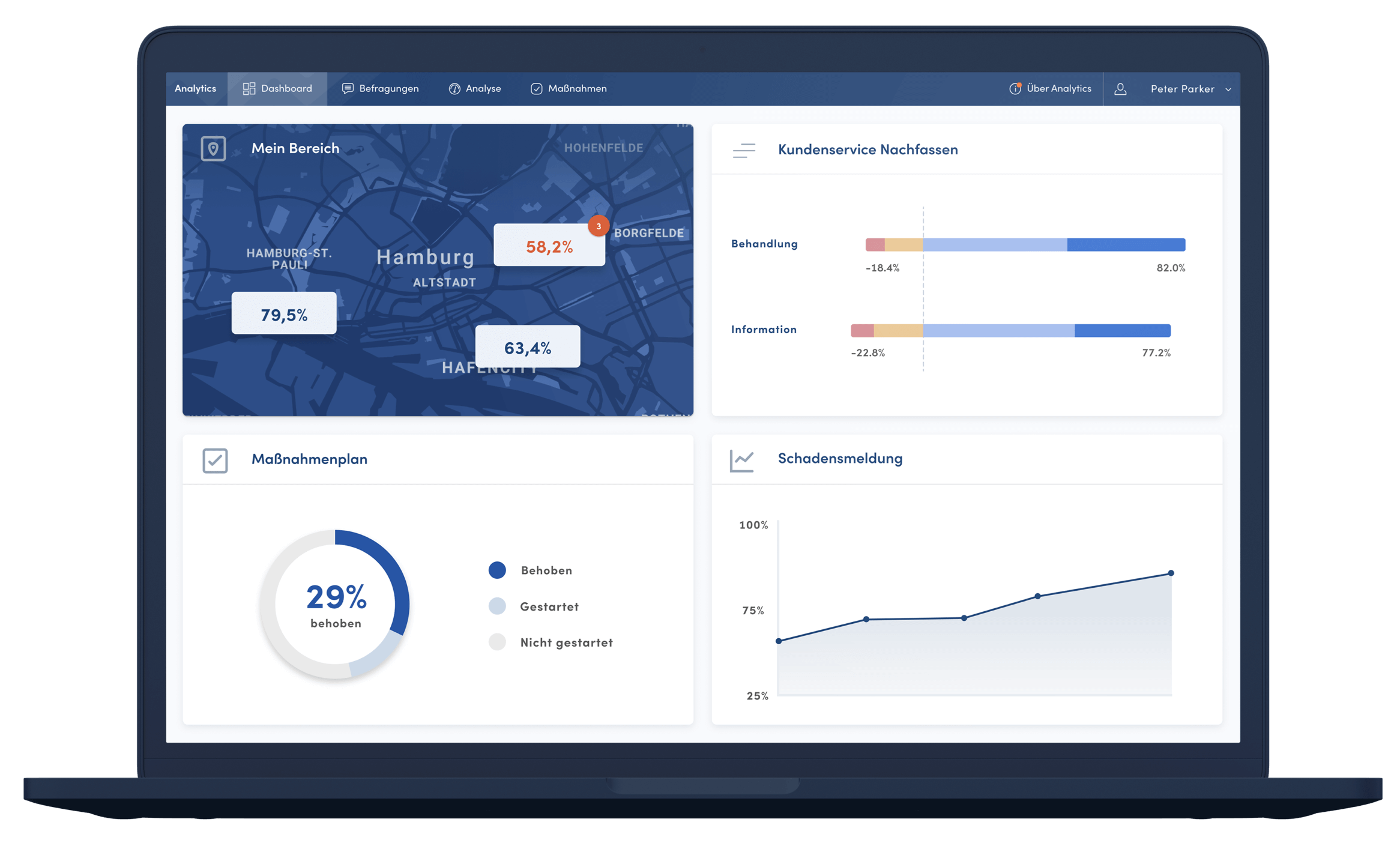 AktivBo Analytics